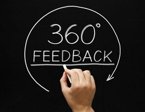 Legacy Leadership 360 Assessment